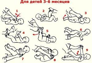 Массаж для грудничков. Как делать массаж грудничку